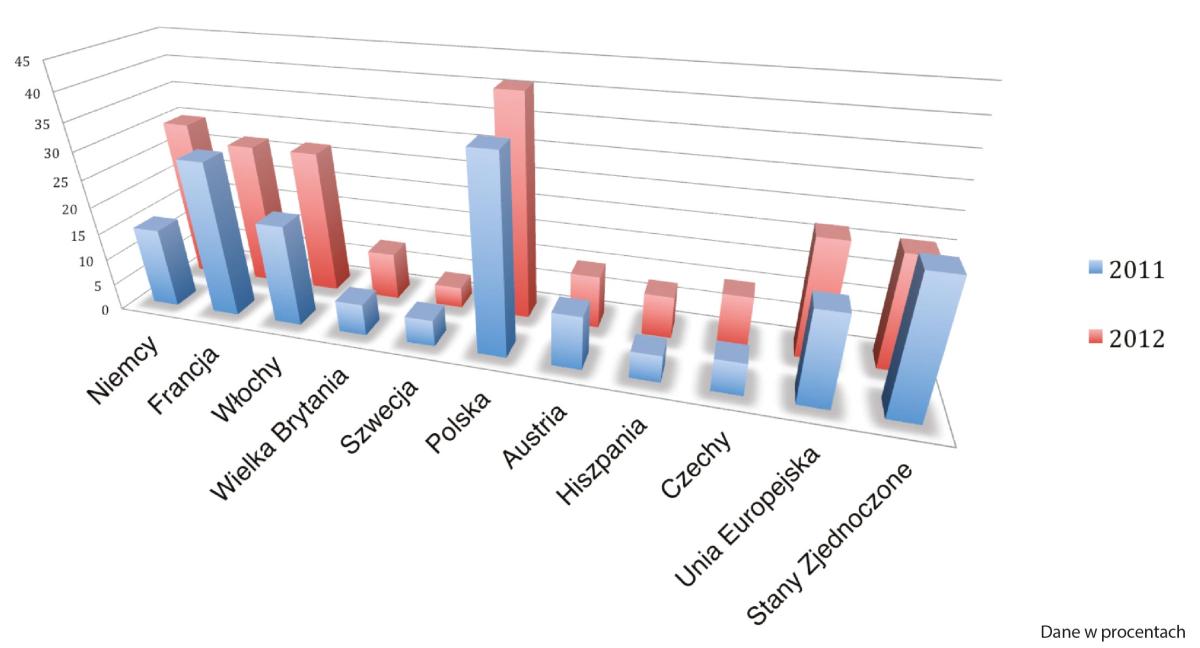 niesteroidowe leki przeciwzapalne zastrzyki
